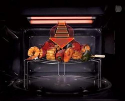 Как приготовить овощи гриль в микроволновке с грилем. Гриль в микроволновке: как им пользоваться
